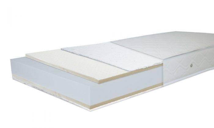 Latex- Foam
